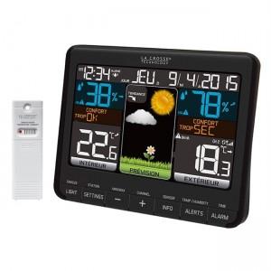 Zoom sur les capteurs de température et d'humidité des stations météo